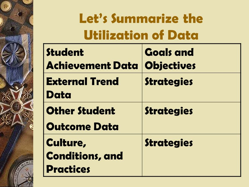 Lets Summarize the Utilization of Data Student Achievement Data Goals and Objectives External Trend Data Strategies Other Student Outcome Data Strateg