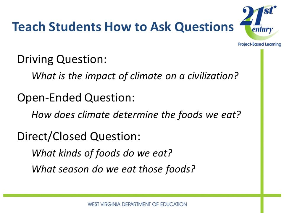 Teach Students How to Ask Questions Driving Question: What is the impact of climate on a civilization.