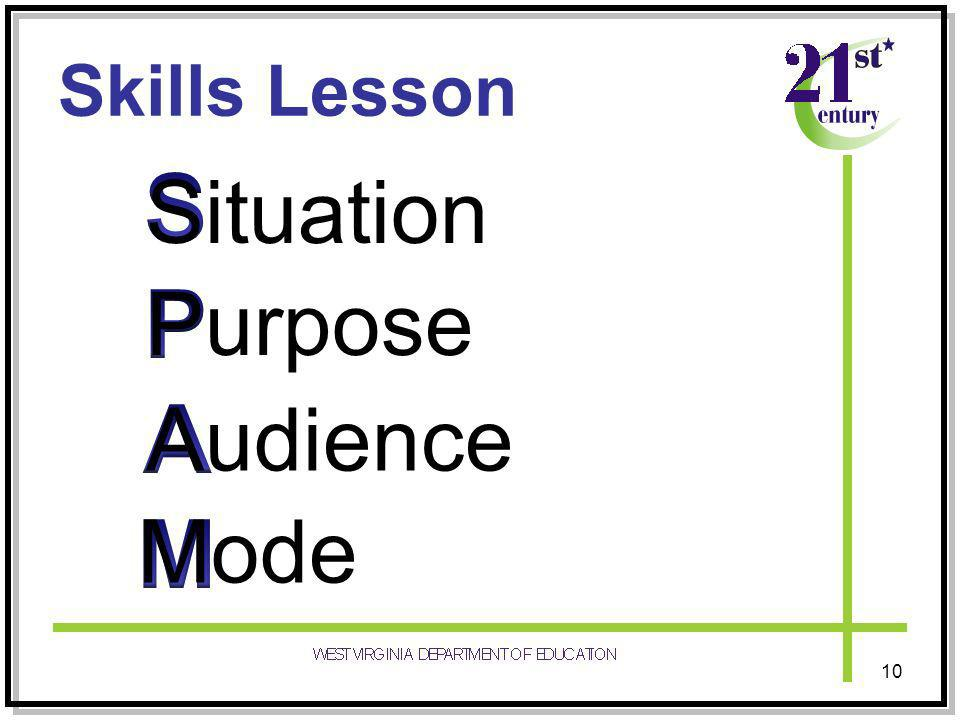 10 Situation Purpose Audience Mode Skills Lesson