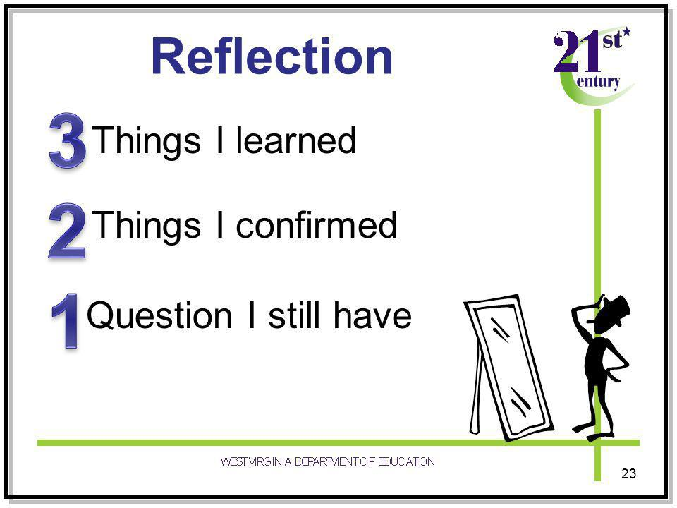 23 Reflection Things I learned Things I confirmed Question I still have