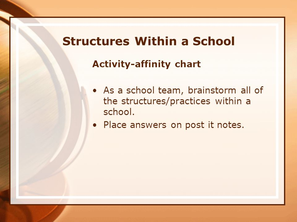 Structures Within a School Activity-affinity chart As a school team, brainstorm all of the structures/practices within a school. Place answers on post