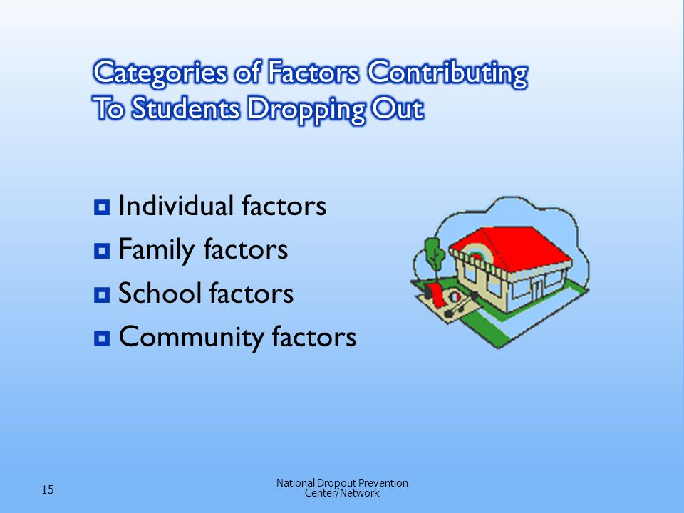 Individual factors Family factors School factors Community factors National Dropout Prevention Center/Network 15