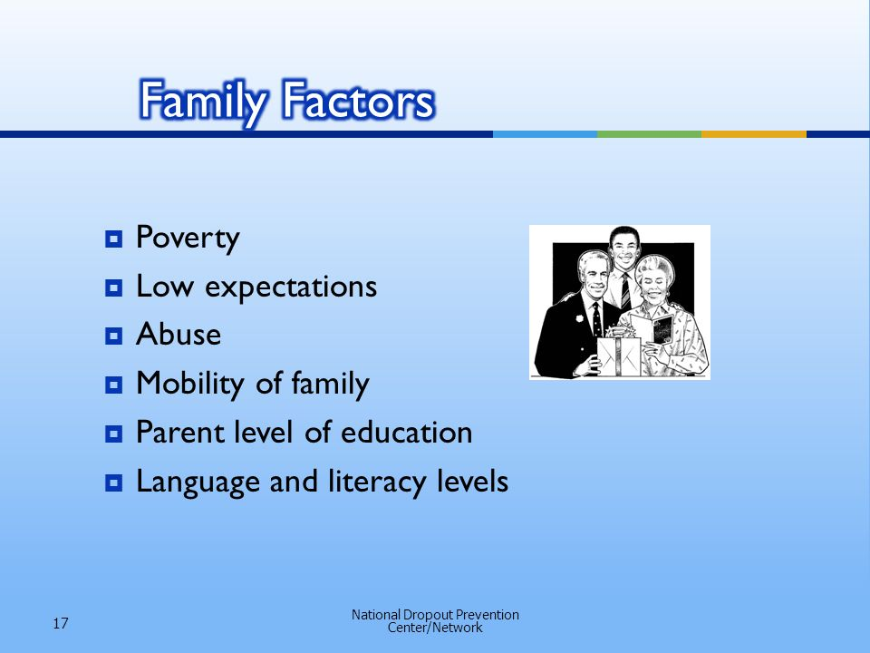 Poverty Low expectations Abuse Mobility of family Parent level of education Language and literacy levels National Dropout Prevention Center/Network 17