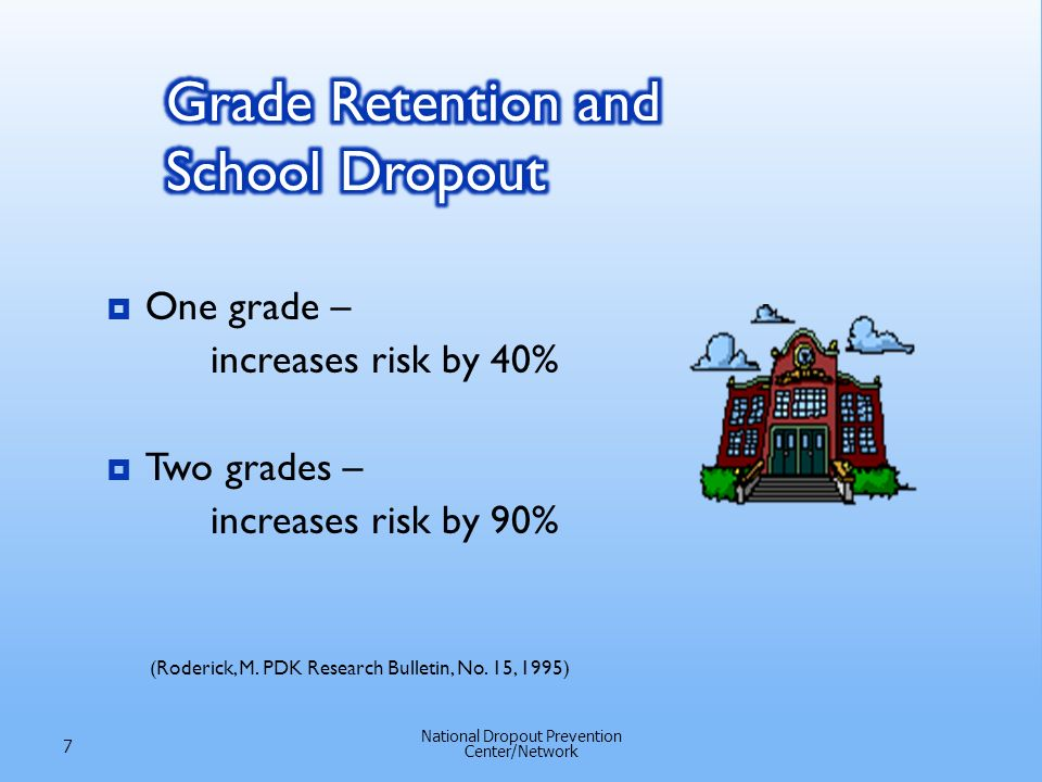 One grade – increases risk by 40% Two grades – increases risk by 90% National Dropout Prevention Center/Network 7 (Roderick, M.