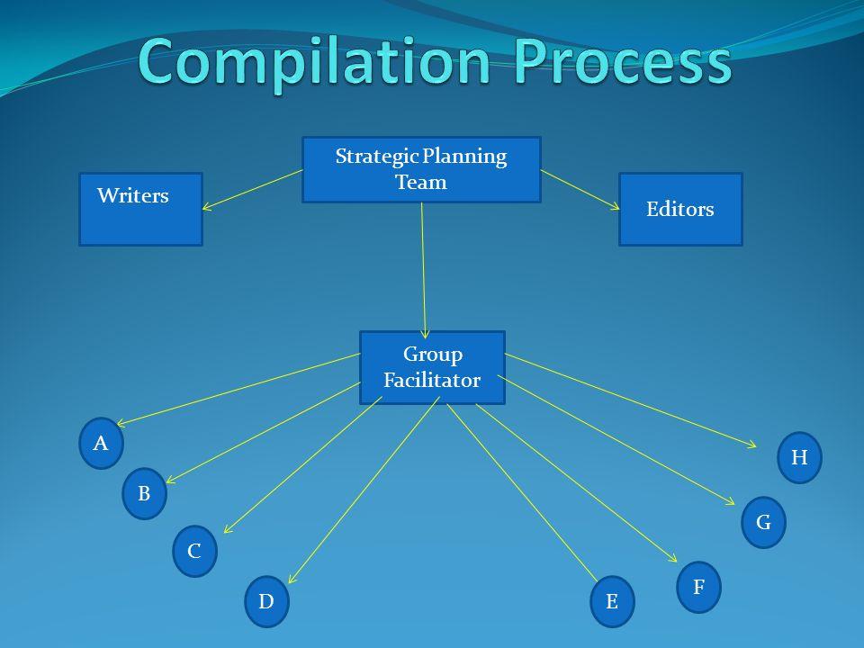 Strategic Planning Team Writers Editors Group Facilitator A B C DE F G H