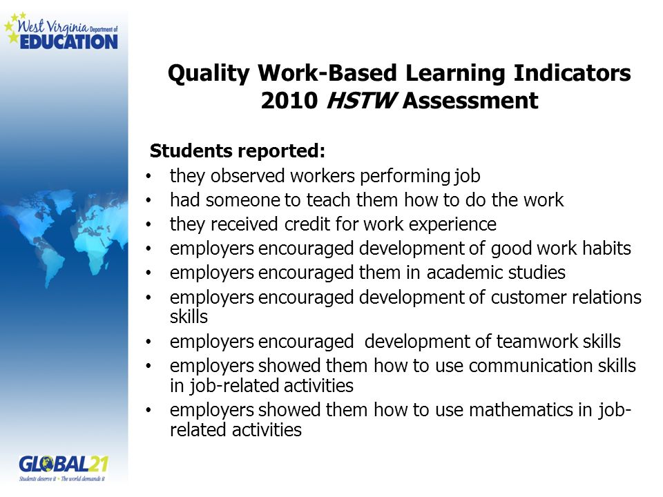 Quality Work-Based Learning Indicators 2010 HSTW Assessment Students reported: they observed workers performing job had someone to teach them how to do the work they received credit for work experience employers encouraged development of good work habits employers encouraged them in academic studies employers encouraged development of customer relations skills employers encouraged development of teamwork skills employers showed them how to use communication skills in job-related activities employers showed them how to use mathematics in job- related activities