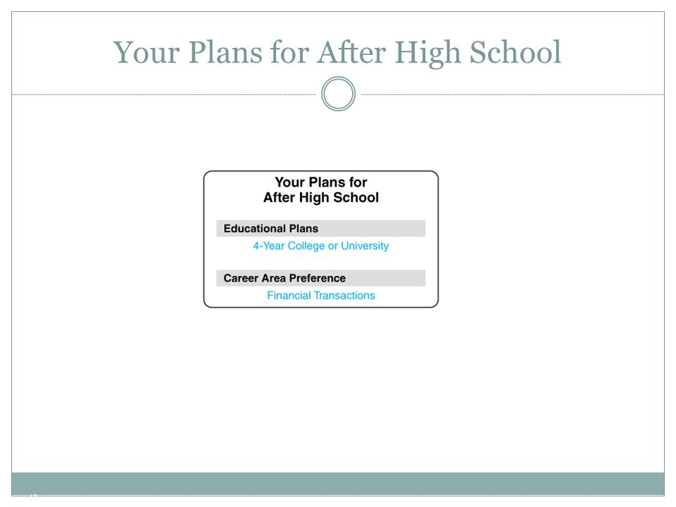 13 Your Plans for After High School
