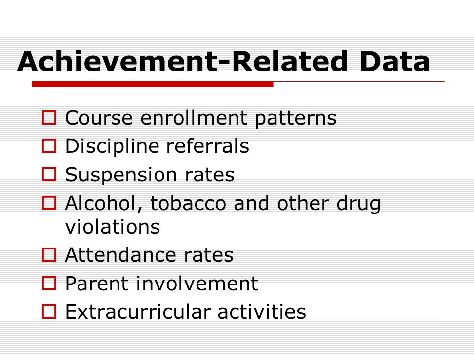 Achievement Data What do you want to know? Achievement: What does achievement look like at different levels and with different groups of students? Ove