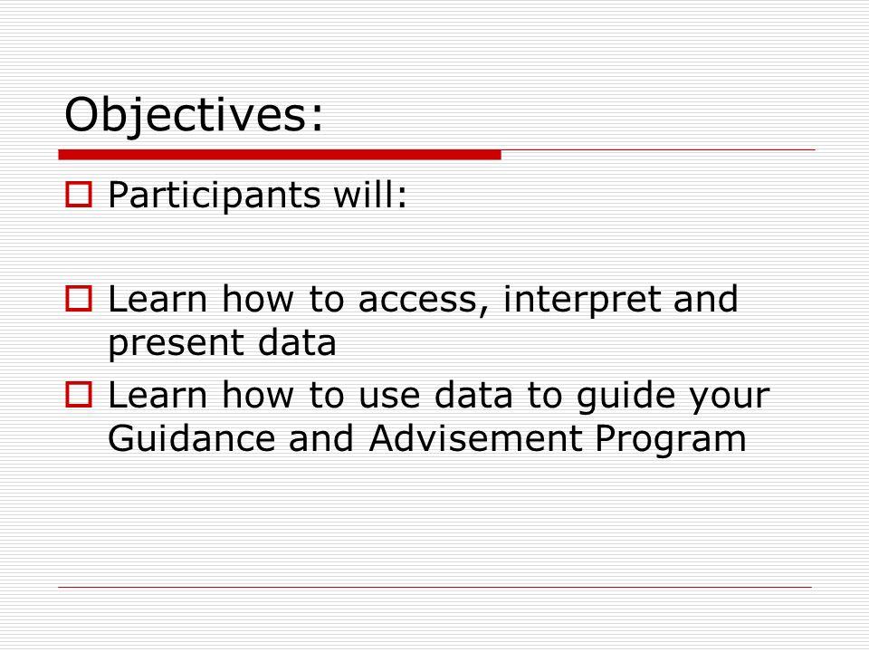 Using Data to Drive School Guidance and Advisement Activities Barbara Blackburn, MA, LPC WVDE School Counseling Coordinator