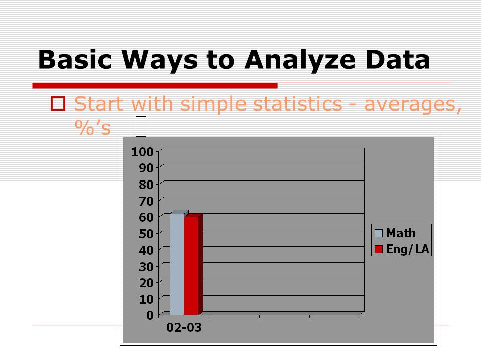 Data Analysis: Keep It Simple Descriptive Data Powerful Numbers and percentages Rationale for Use The benchmark is ALL Usually working with entire population Easier for educators and public to understand
