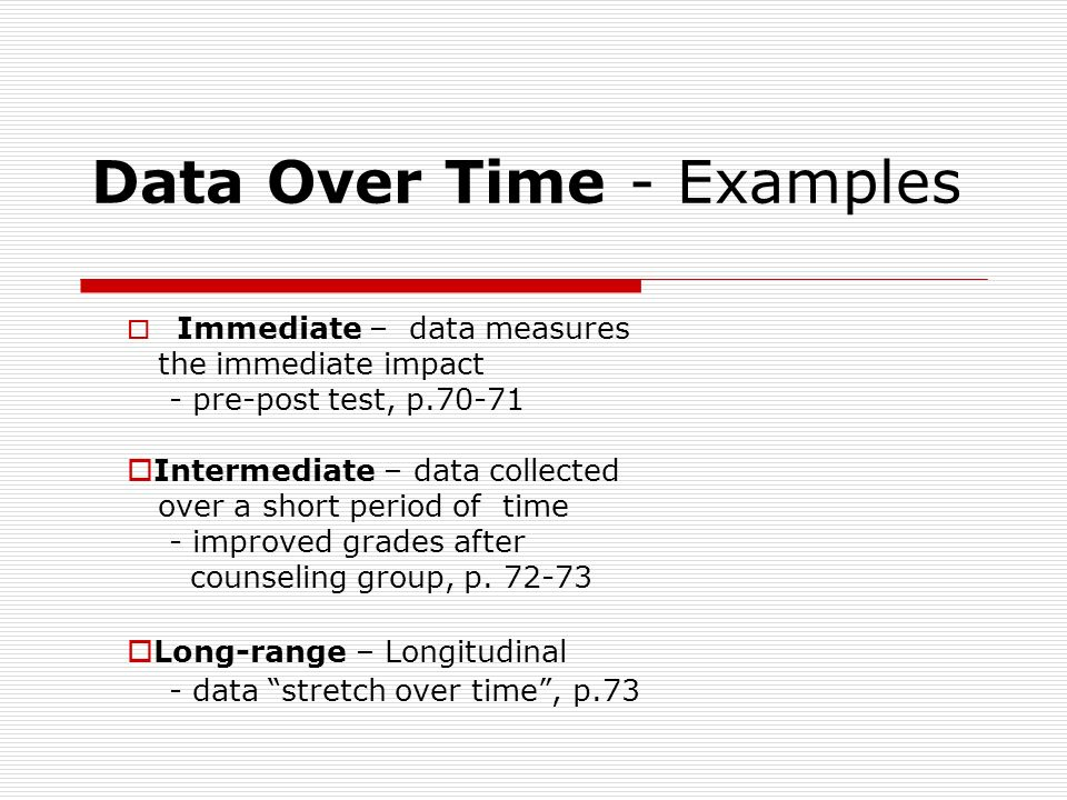 Data Over Time What do you want to know Immediate Intermediate Long range (Impact Over Time)