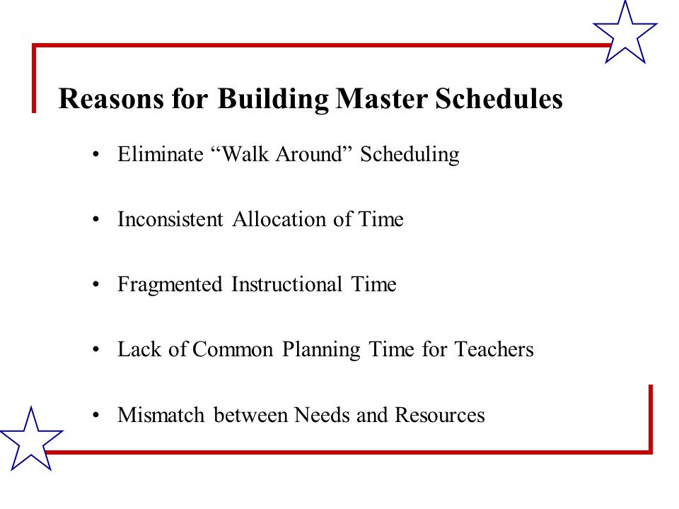 Reasons for Building Master Schedules Eliminate Walk Around Scheduling Inconsistent Allocation of Time Fragmented Instructional Time Lack of Common Planning Time for Teachers Mismatch between Needs and Resources