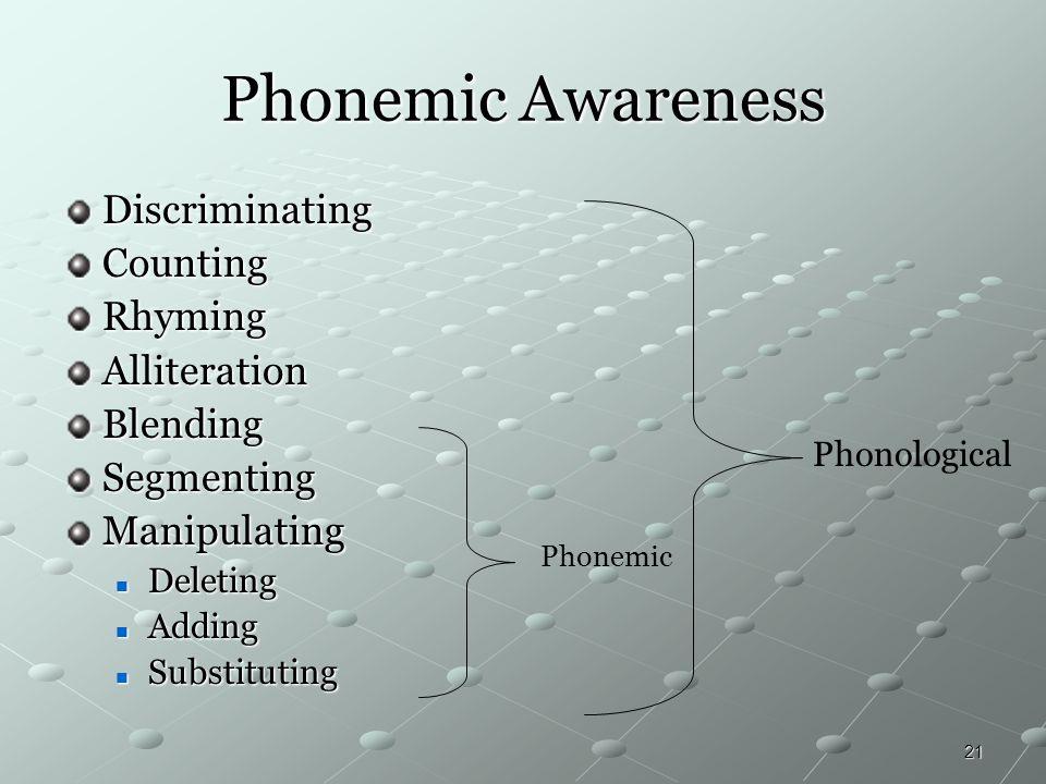 21 Phonemic Awareness DiscriminatingCountingRhymingAlliterationBlendingSegmentingManipulating Deleting Deleting Adding Adding Substituting Substitutin