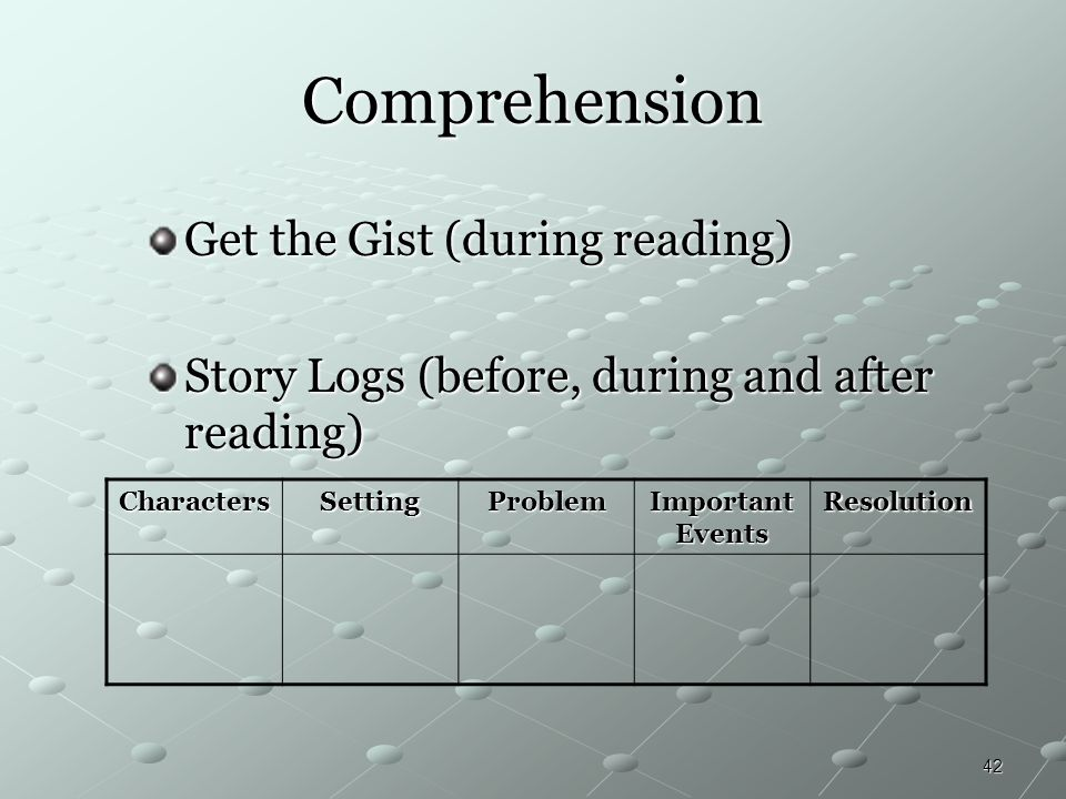 42 Comprehension Get the Gist (during reading) Story Logs (before, during and after reading) CharactersSettingProblem Important Events Resolution