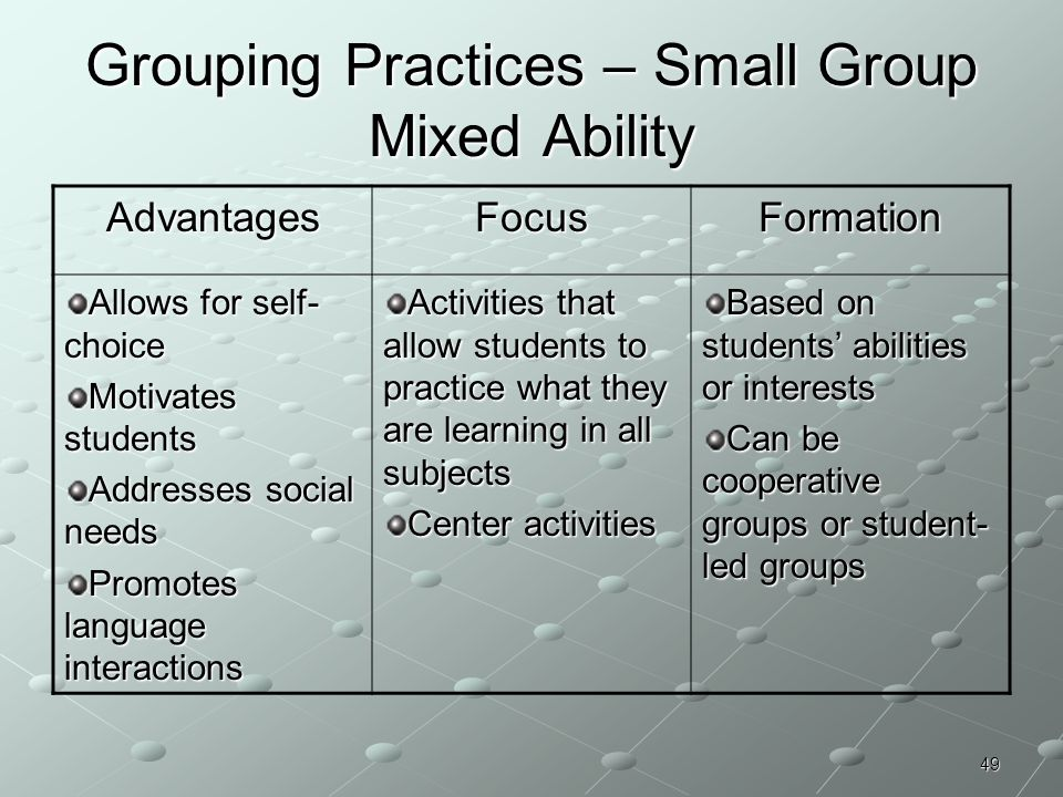49 Grouping Practices – Small Group Mixed Ability AdvantagesFocusFormation Allows for self- choice Motivates students Addresses social needs Promotes