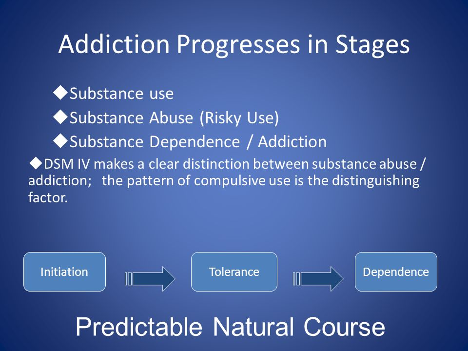Addiction Progresses in Stages Substance use Substance Abuse (Risky Use) Substance Dependence / Addiction DSM IV makes a clear distinction between sub