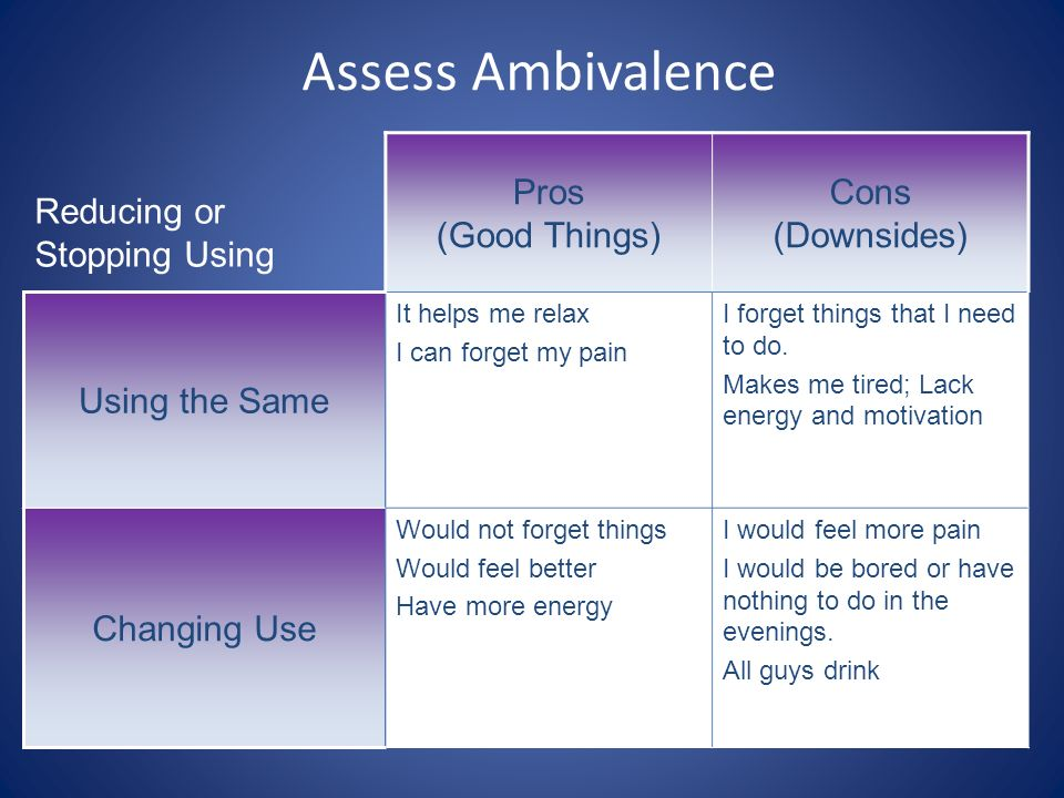 Assess Ambivalence Reducing or Stopping Using Pros (Good Things) Cons (Downsides) Using the Same It helps me relax I can forget my pain I forget things that I need to do.