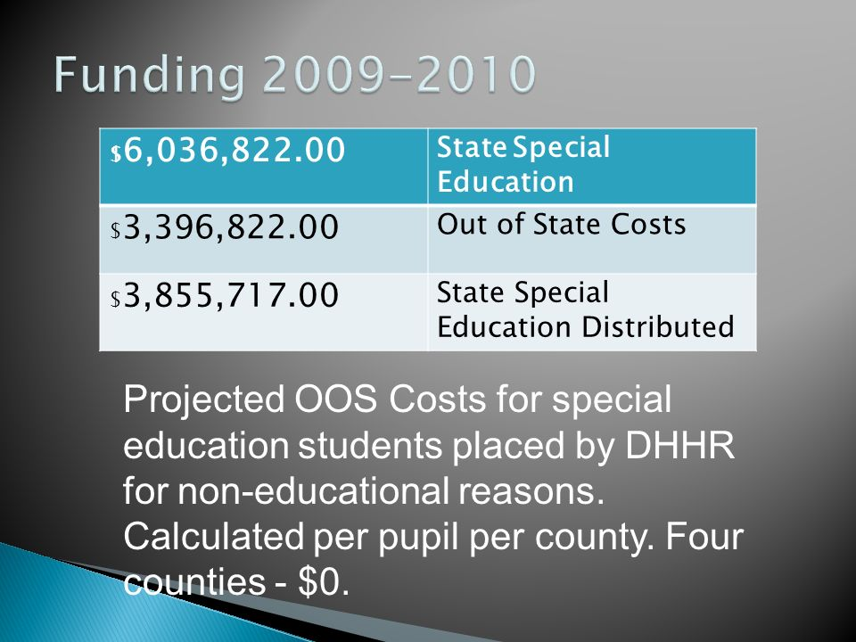 Projected OOS Costs for special education students placed by DHHR for non-educational reasons. Calculated per pupil per county. Four counties - $0. $