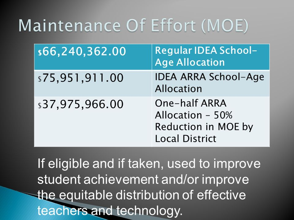 If eligible and if taken, used to improve student achievement and/or improve the equitable distribution of effective teachers and technology. $ 66,240