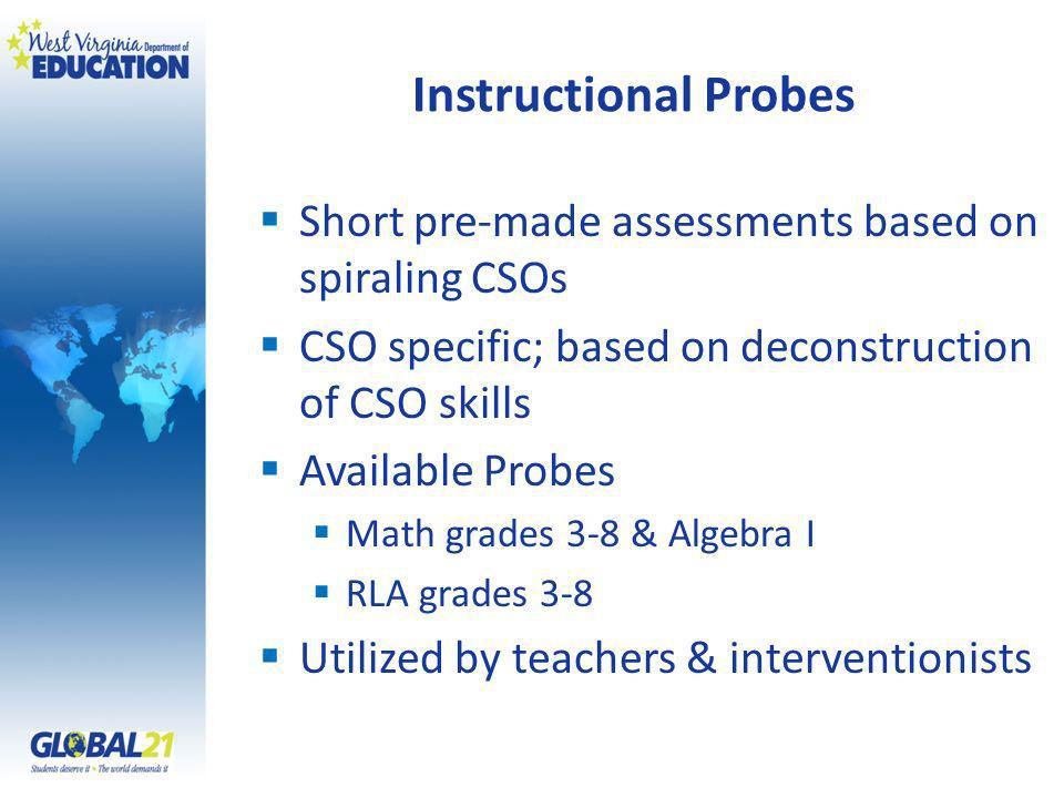 Instructional Probes Short pre-made assessments based on spiraling CSOs CSO specific; based on deconstruction of CSO skills Available Probes Math grades 3-8 & Algebra I RLA grades 3-8 Utilized by teachers & interventionists