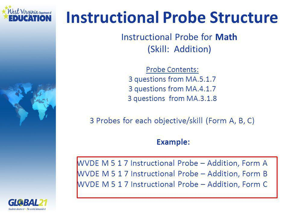 Instructional Probe Structure Instructional Probe for Math (Skill: Addition) Probe Contents: 3 questions from MA.5.1.7 3 questions from MA.4.1.7 3 questions from MA.3.1.8 3 Probes for each objective/skill (Form A, B, C) Example: WVDE M 5 1 7 Instructional Probe – Addition, Form A WVDE M 5 1 7 Instructional Probe – Addition, Form B WVDE M 5 1 7 Instructional Probe – Addition, Form C