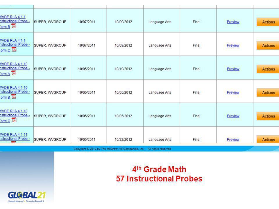 4 th Grade Math 57 Instructional Probes