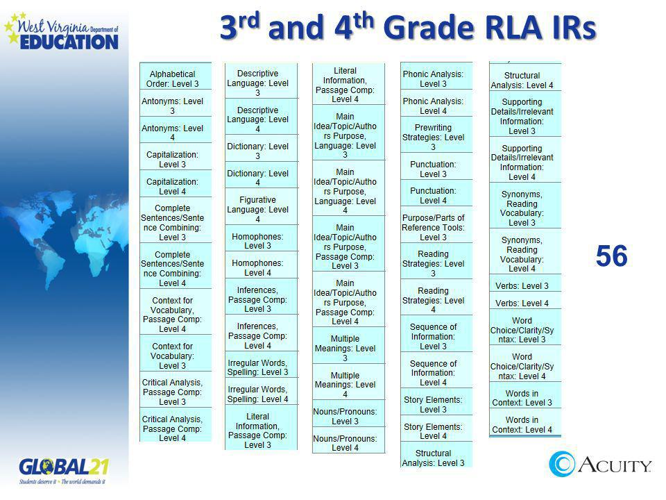 3 rd and 4 th Grade RLA IRs 56
