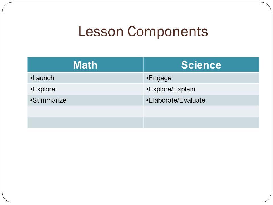 Lesson Components MathScience LaunchEngage ExploreExplore/Explain SummarizeElaborate/Evaluate