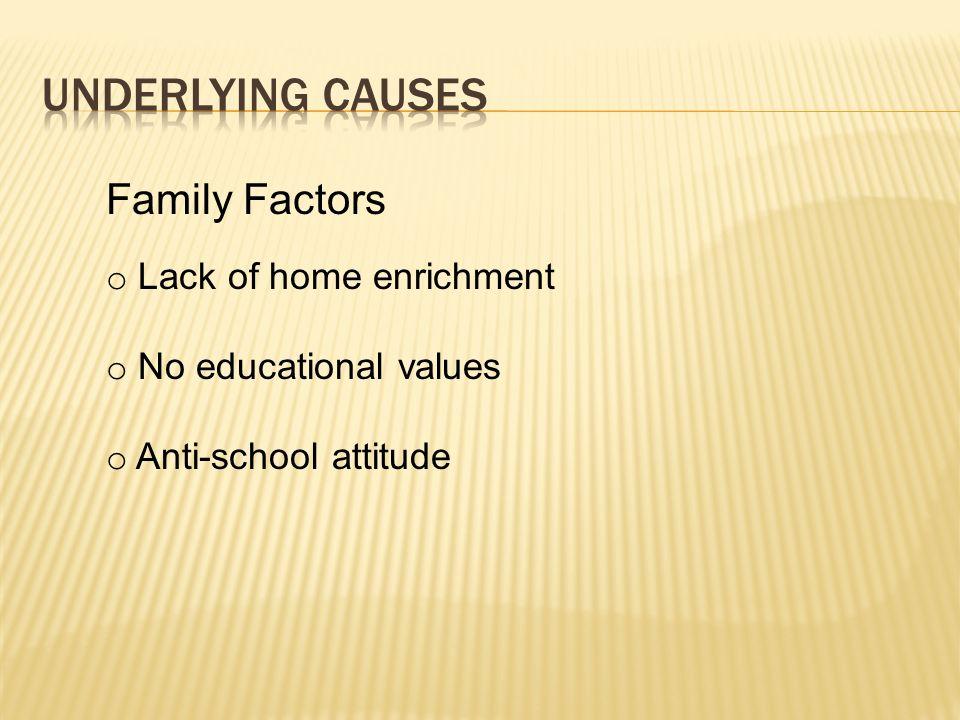 o Lack of home enrichment o No educational values o Anti-school attitude Family Factors