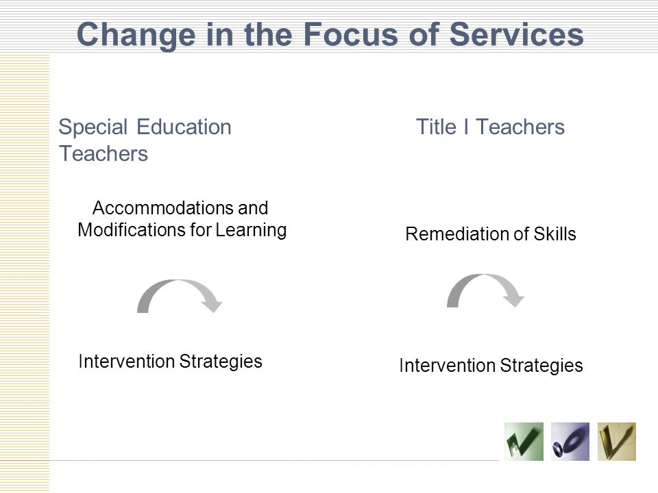 Change in the Focus of Services Special Education Teachers Accommodations and Modifications for Learning Intervention Strategies Title I Teachers Reme