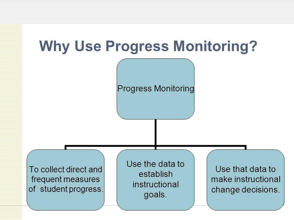 Why Use Progress Monitoring? Progress Monitoring To collect direct and frequent measures of student progress. Use the data to establish instructional