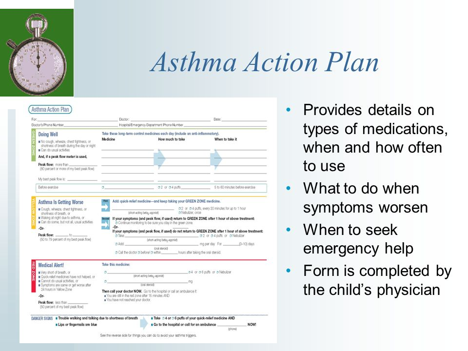 Asthma Action Plan Provides details on types of medications, when and how often to use What to do when symptoms worsen When to seek emergency help Form is completed by the childs physician