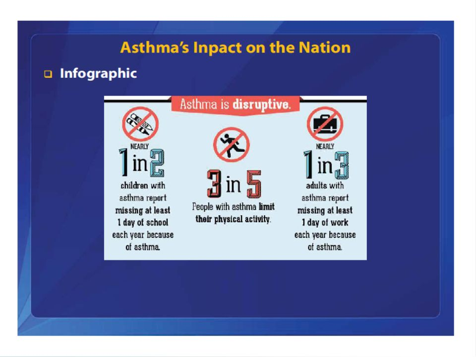 The Good News Asthma can be controlled.Children with asthma are just like any other child.