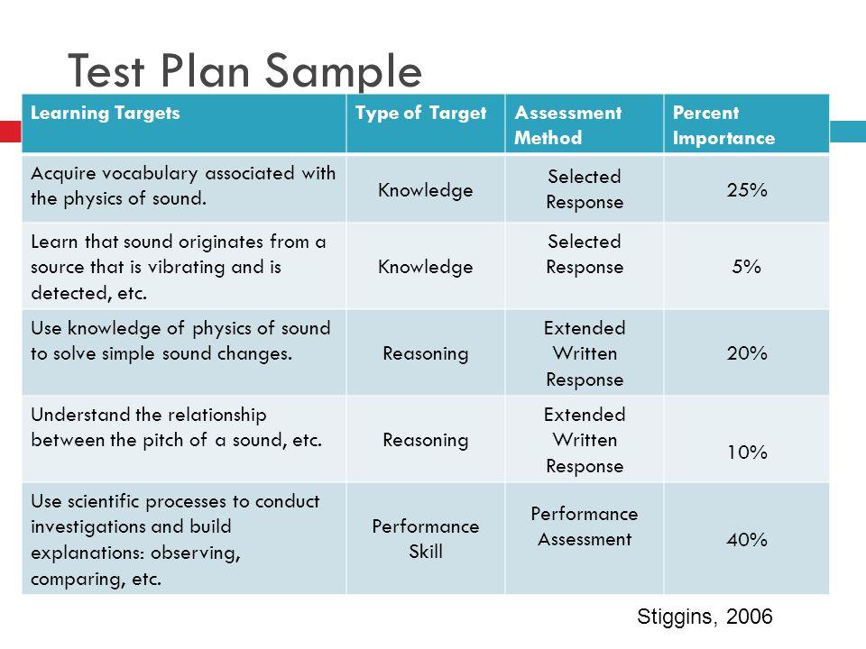 Seven Strategies of Assessment for Learning Where Am I Going.