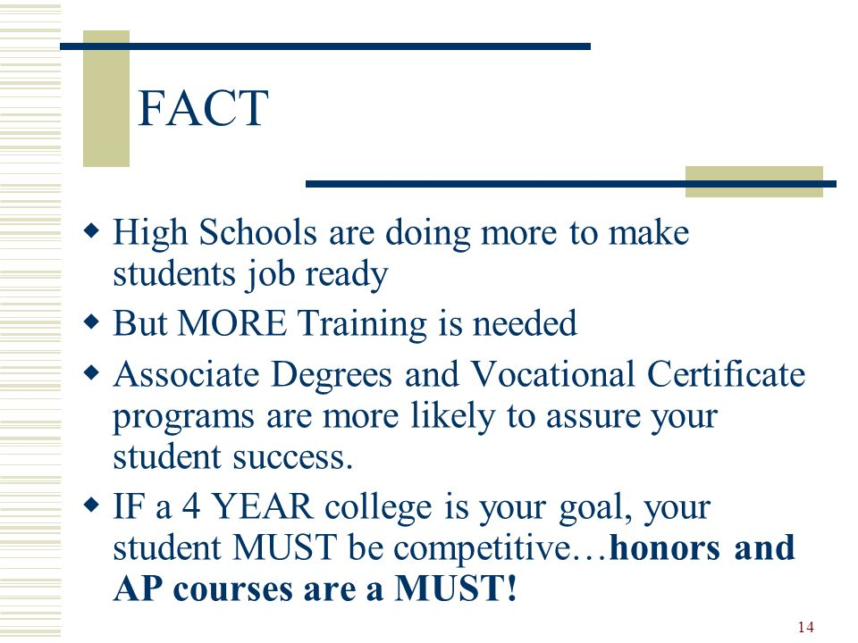 14 FACT High Schools are doing more to make students job ready But MORE Training is needed Associate Degrees and Vocational Certificate programs are m