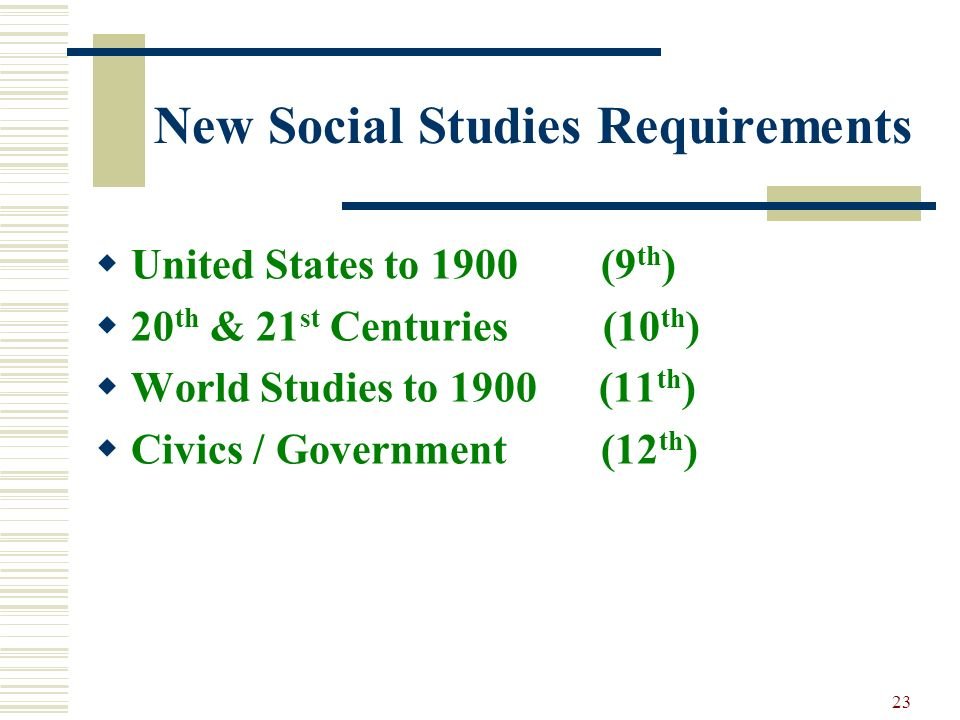 23 New Social Studies Requirements United States to 1900 (9 th ) 20 th & 21 st Centuries (10 th ) World Studies to 1900 (11 th ) Civics / Government (