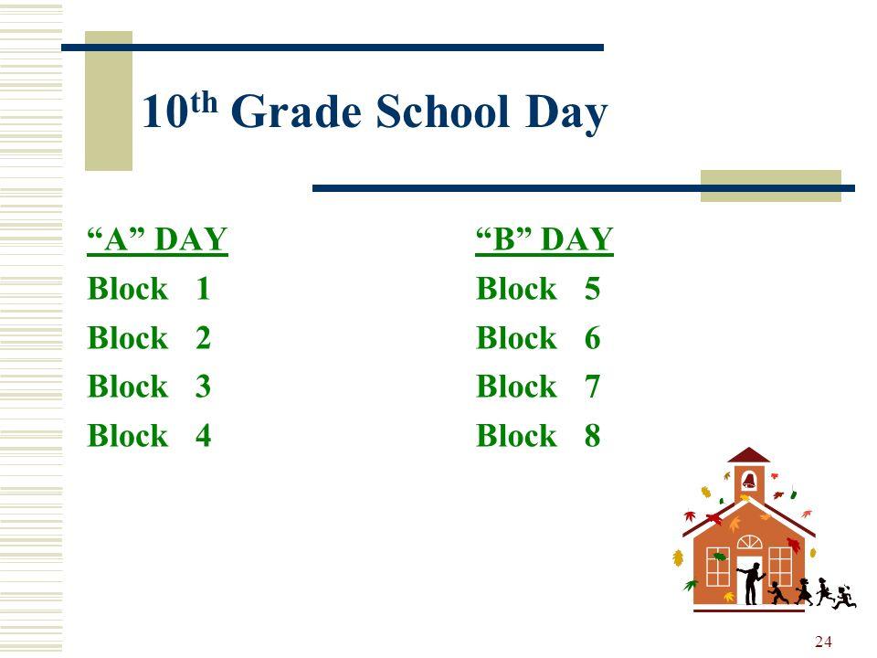 24 10 th Grade School Day A DAY Block 1 Block 2 Block 3 Block 4 B DAY Block 5 Block 6 Block 7 Block 8