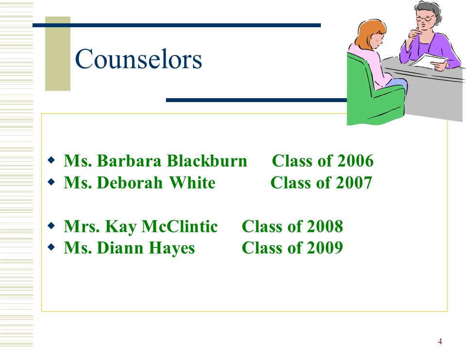 4 Counselors Ms. Barbara Blackburn Class of 2006 Ms. Deborah White Class of 2007 Mrs. Kay McClintic Class of 2008 Ms. Diann Hayes Class of 2009