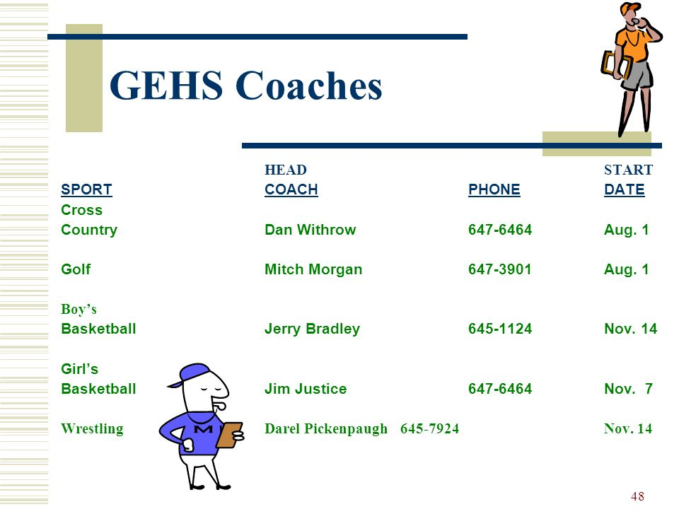 48 GEHS Coaches HEADSTART SPORTCOACHPHONEDATE Cross CountryDan Withrow647-6464Aug. 1 GolfMitch Morgan647-3901Aug. 1 Boys Basketball Jerry Bradley 645-