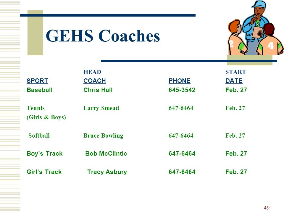 49 GEHS Coaches HEADSTART SPORTCOACHPHONEDATE BaseballChris Hall645-3542Feb. 27 TennisLarry Smead647-6464Feb. 27 (Girls & Boys) SoftballBruce Bowling6