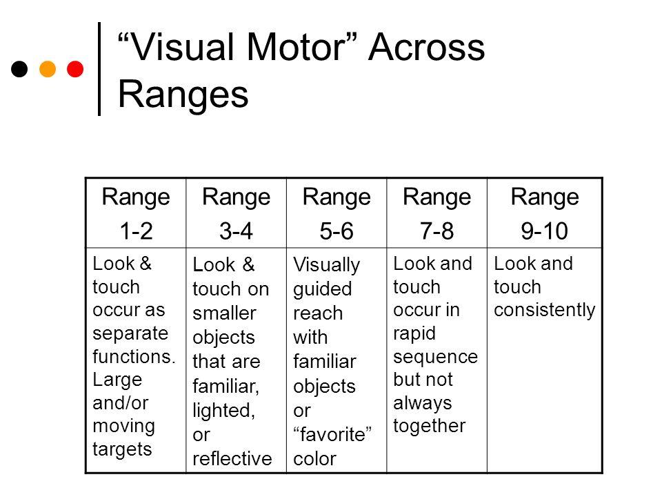 Visual Motor Across Ranges Range 1-2 Range 3-4 Range 5-6 Range 7-8 Range 9-10 Look & touch occur as separate functions.