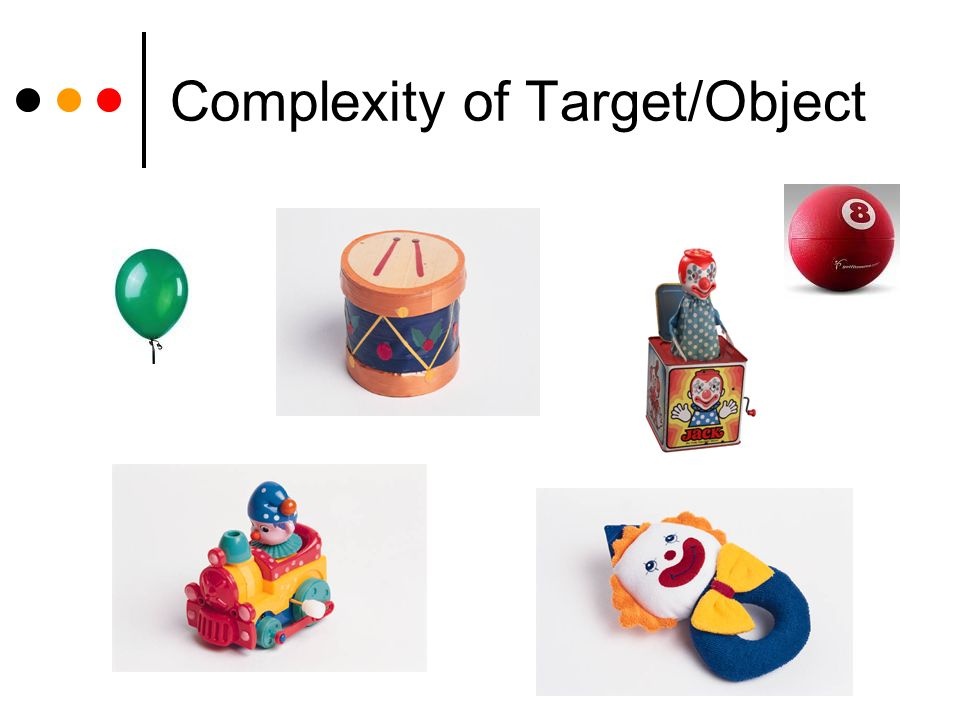 Complexity of Target/Object