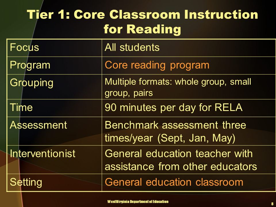 Tier 1: Core Classroom Instruction for Reading FocusAll students ProgramCore reading program Grouping Multiple formats: whole group, small group, pairs Time90 minutes per day for RELA AssessmentBenchmark assessment three times/year (Sept, Jan, May) InterventionistGeneral education teacher with assistance from other educators SettingGeneral education classroom West Virginia Department of Education 8