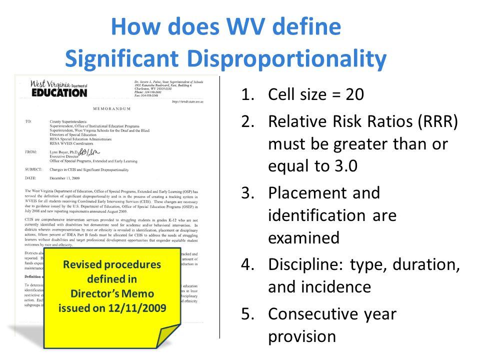 How does WV define Significant Disproportionality 1.Cell size = 20 2.Relative Risk Ratios (RRR) must be greater than or equal to Placement and identification are examined 4.Discipline: type, duration, and incidence 5.Consecutive year provision