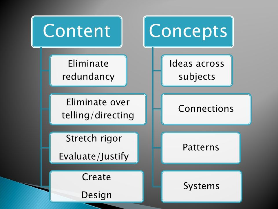 Content Eliminate redundancy Eliminate over telling/directing Stretch rigor Evaluate/Justify Create Design Concepts Ideas across subjects ConnectionsP