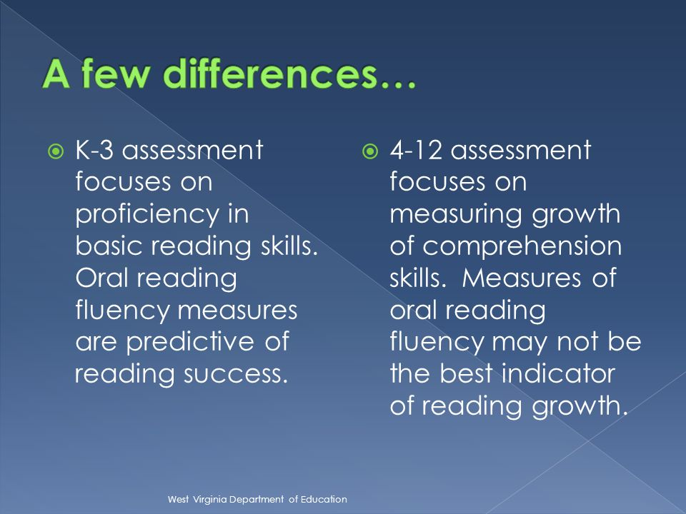 K-3 assessment focuses on proficiency in basic reading skills. Oral reading fluency measures are predictive of reading success. 4-12 assessment focuse