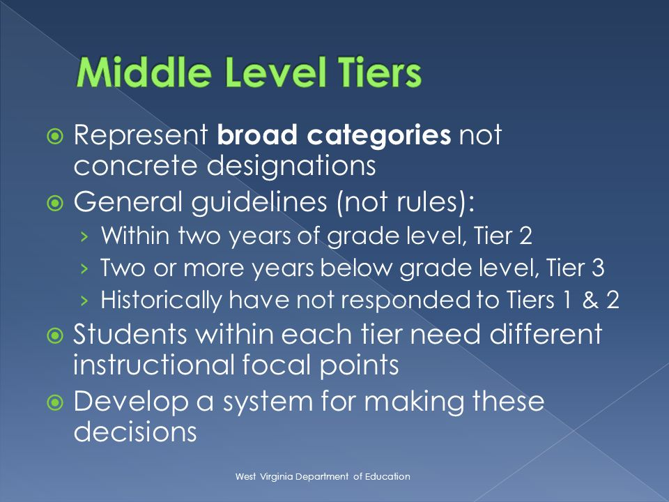 Represent broad categories not concrete designations General guidelines (not rules): Within two years of grade level, Tier 2 Two or more years below grade level, Tier 3 Historically have not responded to Tiers 1 & 2 Students within each tier need different instructional focal points Develop a system for making these decisions West Virginia Department of Education