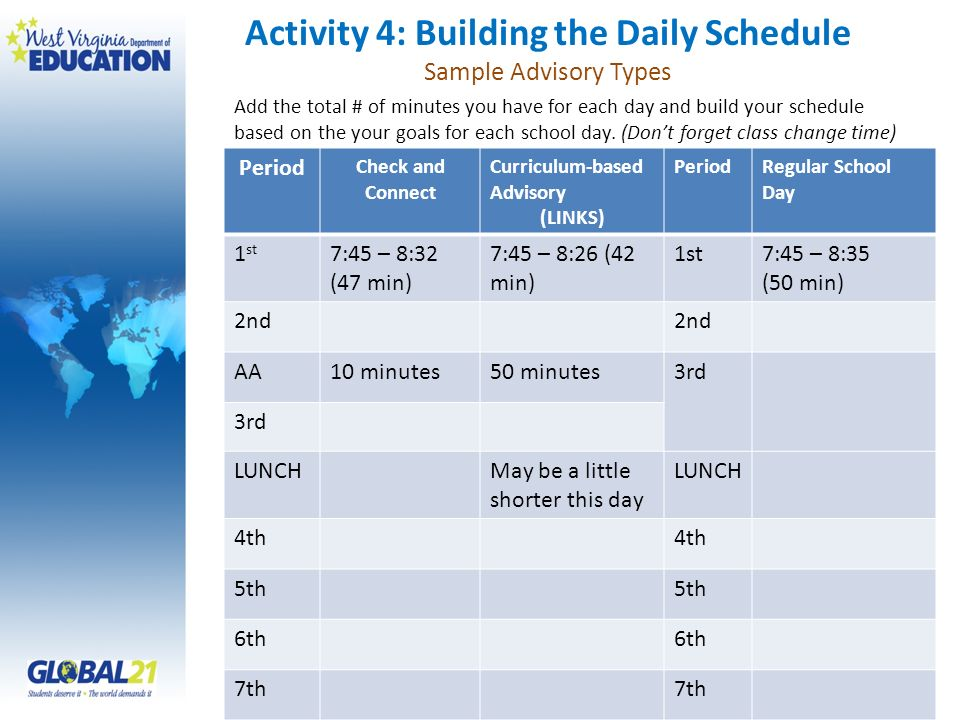 Activity 4: Building the Daily Schedule Sample Advisory Types Period Check and Connect Curriculum-based Advisory (LINKS) PeriodRegular School Day 1 st 7:45 – 8:32 (47 min) 7:45 – 8:26 (42 min) 1st7:45 – 8:35 (50 min) 2nd AA10 minutes50 minutes3rd LUNCHMay be a little shorter this day LUNCH 4th 5th 6th 7th Add the total # of minutes you have for each day and build your schedule based on the your goals for each school day.
