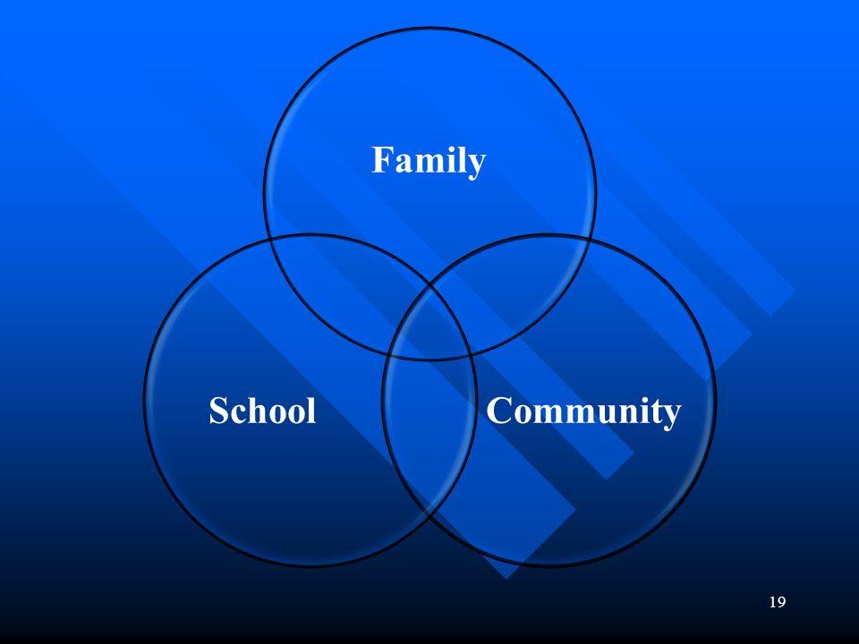 Family CommunitySchool 19