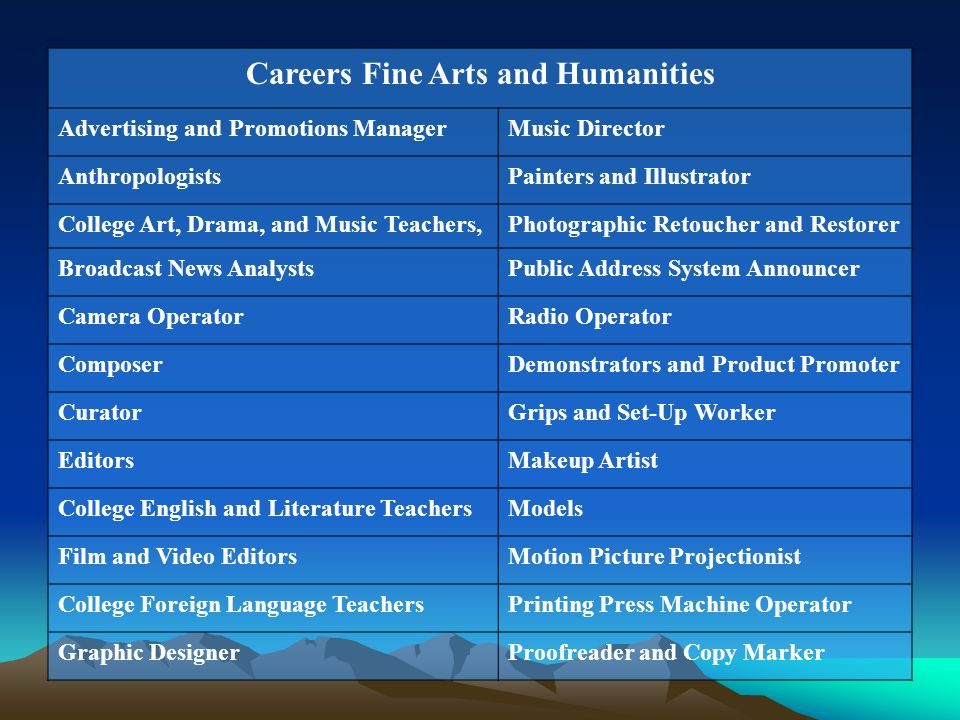 Careers Fine Arts and Humanities Advertising and Promotions ManagerMusic Director AnthropologistsPainters and Illustrator College Art, Drama, and Music Teachers,Photographic Retoucher and Restorer Broadcast News AnalystsPublic Address System Announcer Camera OperatorRadio Operator ComposerDemonstrators and Product Promoter CuratorGrips and Set-Up Worker EditorsMakeup Artist College English and Literature TeachersModels Film and Video EditorsMotion Picture Projectionist College Foreign Language TeachersPrinting Press Machine Operator Graphic DesignerProofreader and Copy Marker